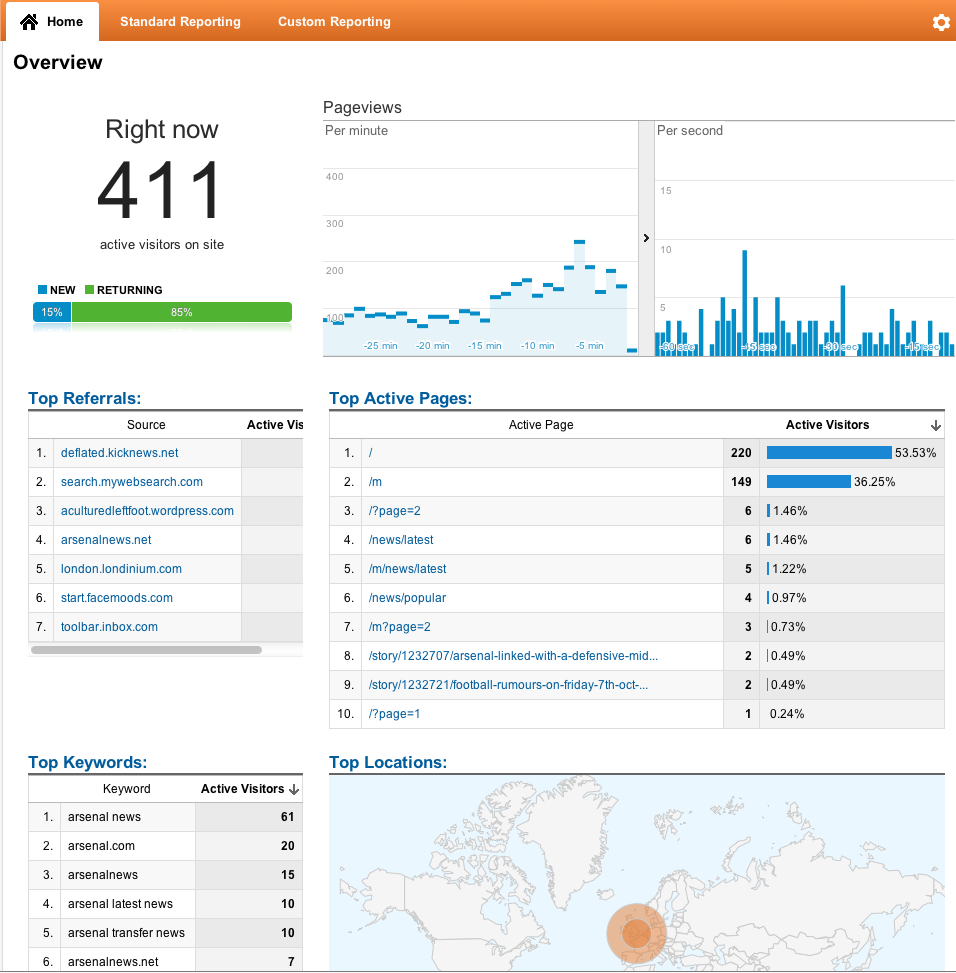 Google Analytics New Real Time Stats